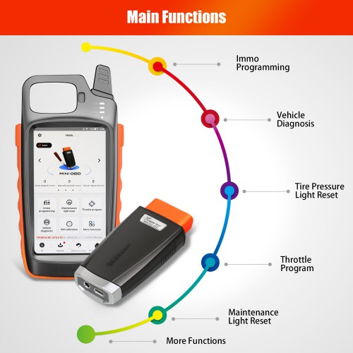 [Ship From US] Original Xhorse VVDI Key Tool Max with VVDI MINI OBD Tool Get Free Renew Cable + 2pcs XSKF01EN Smart Remote