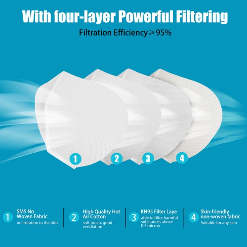AOSHIDE KN95 Protection Mask With Four-Layer 5pcs/lot