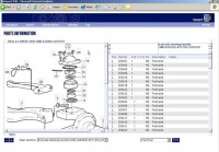 2012 Spare Parts Catalog for Volvo Lorries & Volvo Buses