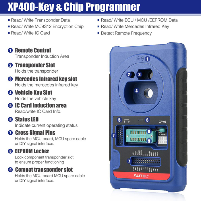 XP400 SWITCH & CHIP PROGRAMMER
