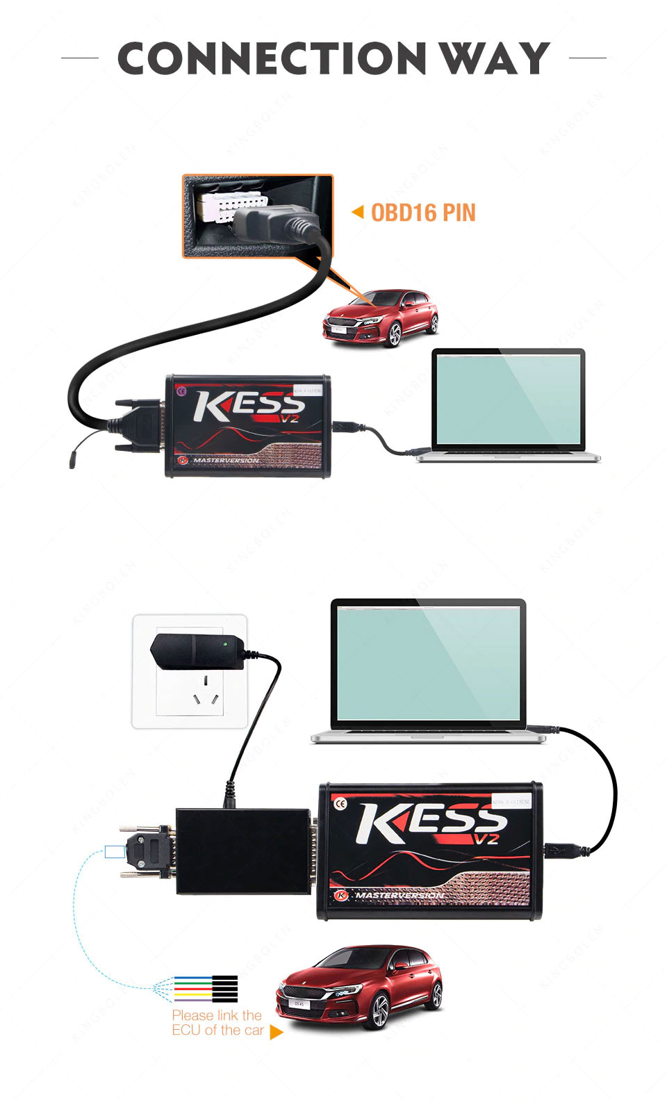 Read and write ECU via OBD2