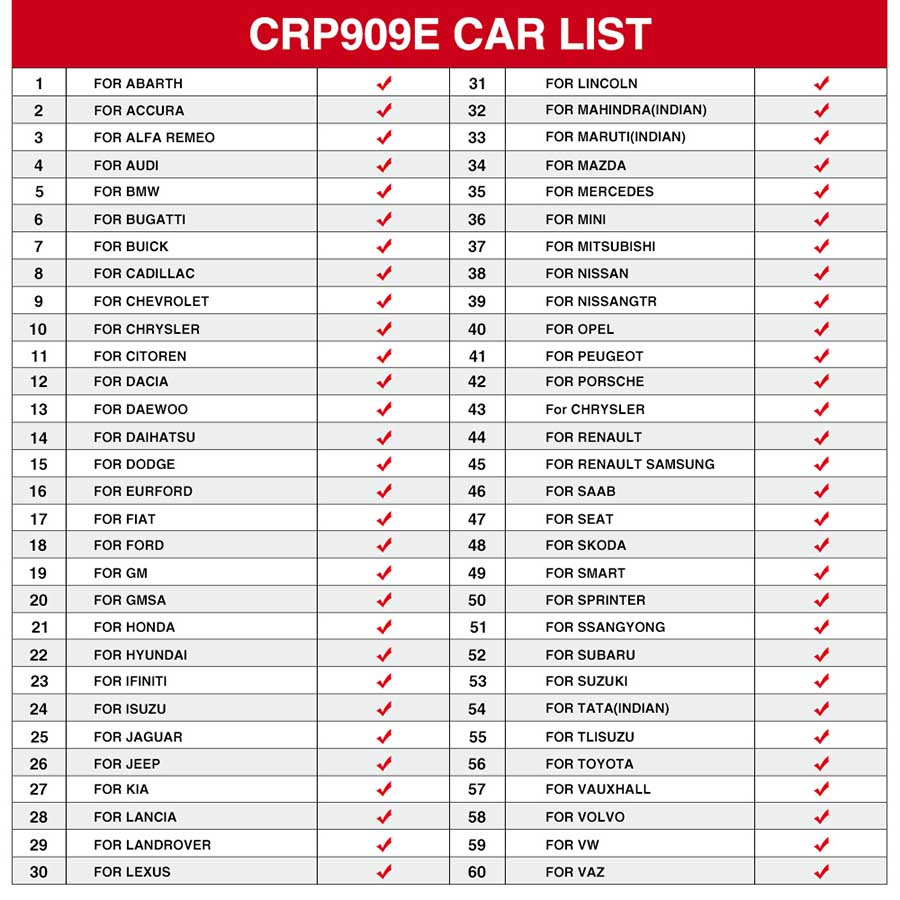 X431CRP909E Supported VehicleList: